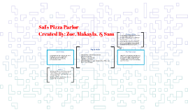 Sal's Pizza Parlor