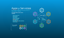 Copy of apps