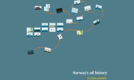 Norway's oil history