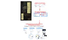 Desarrollo de la Búsqueda de Información con Google Academico