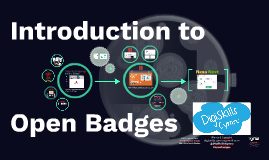 Introduction to Open Badges