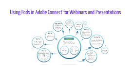 Copy of Using Pods in Adobe Connect