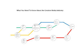 What You Need To Know About the Creative Media Industry