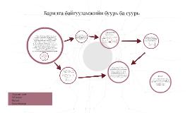 Copy of Барилга байгууламжийн буурь ба суурь