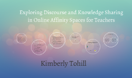 Exploring Discourse and Knowledge Sharing in Online Affinity Spaces for Teachers