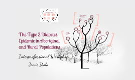 Type 2 Diabetes Epidemic