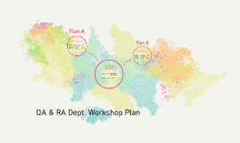 QA & RA Dept. Workshop Plan