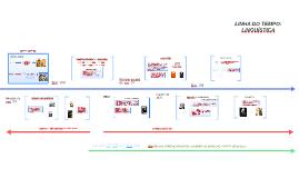 Copy of Linguística linha do tempo. Marcuschi. Produção textual, análise de gêneros e compreensão