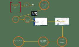 Universal Design for Online Learning