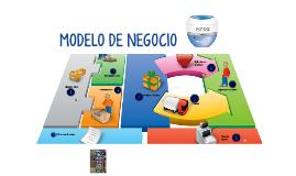 Modelo Canvas; resumen y ejemplo PONDS