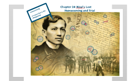 Copy of Chapter 24: Rizal's Last HOmecoming and Trial