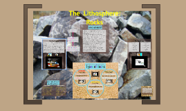 Copy of Rocks of the Lithosphere