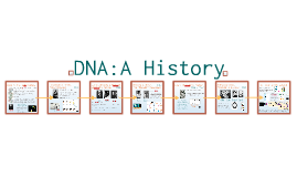 Chapter 13: DNA Introduction