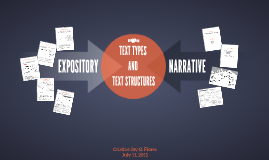 TEXT TYPES AND TEXT STRUCTURES