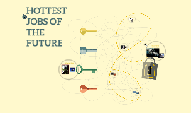 HOTTEST JOBS OF THE FUTURE