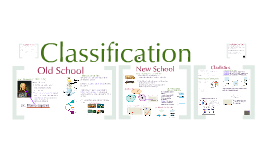 Chapter 26, Biodiversity Lectures, Classification