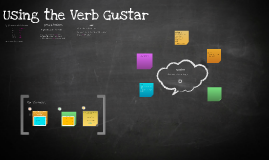 Copy of Using the Verb Gustar
