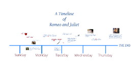 romeo and juliet timeline by carly williams on prezi