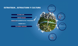 Copy of ESTRATEGIA, ESTRUCTURA Y CULTURA
