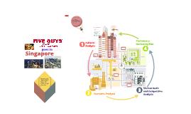 Singapore presentation