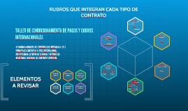 RUBROS QUE INTEGRAN CADA TIPO DE CONTRATO