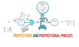 Copy of PREPOSITIONS & PREPOSITIONAL PHRASES