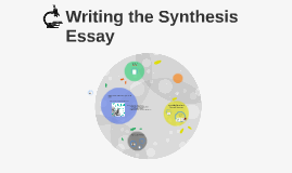 Writing the Synthesis Essay