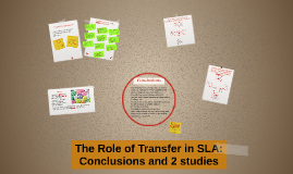 The Role of Transfer in SLA: Conclusions and 2 studies
