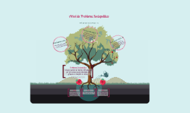 Árbol de Problema Sociopolítico