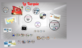 Copy of La turquie