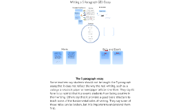The 5 Paragraph GED Essay