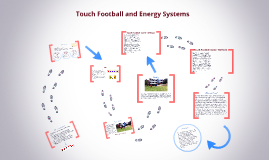 analysis of energy systems in touch football Application and analysis:  the most dominant energy system used by the point  guard is the lactic acid system where up to 60% of game  threshold, 80-95% mhr, then the point guard was required to play 2 x 20min touch football halves.