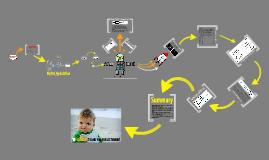 CPE 422 Report - Digital Modulation