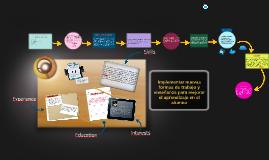 Copy of Implementar nuevas formas de trabajo y enseñanza para mejora