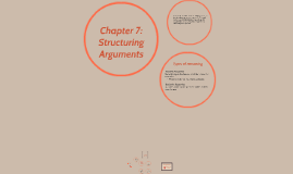 Chapter 7 Structuring Arguments