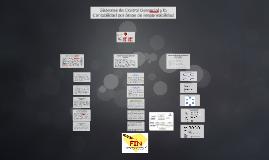 Sistemas de Control Gerencial y la Contabilidad por áreas de