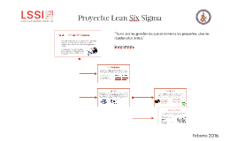 Copy of Proyecto: Lean Six Sigma