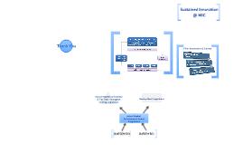 Copy of Innovation in MJC