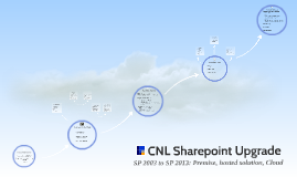 SharePoint Upgrade