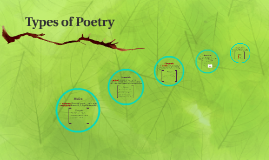 Types of Poetry Part 2