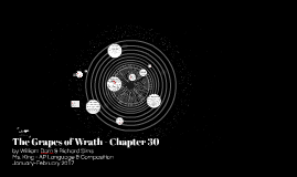 The Grapes of Wrath - Chapter 30