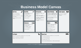 Copy of Copy of Business Canvas