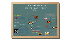 Ch. 6 Filipino Americans and the Model Minority Myth