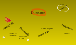 Copy of dinosaurs