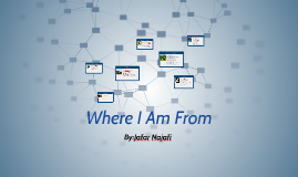 Copy of Where I AM From