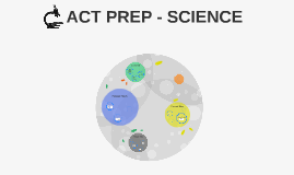 ACT - SCIENCE