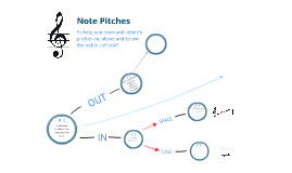 Note Pitches