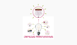 Copy of EMPRESAS INNOVADORAS