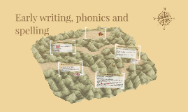 Early writing, phonics and spelling