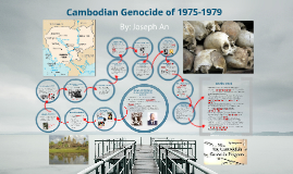 Copy of Cambodian Genocide of 1975-1979